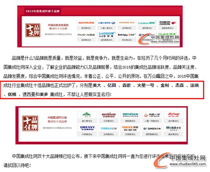 """【家居在线】家居在线""""火热刷屏""""2015集成灶十大品牌榜单"""