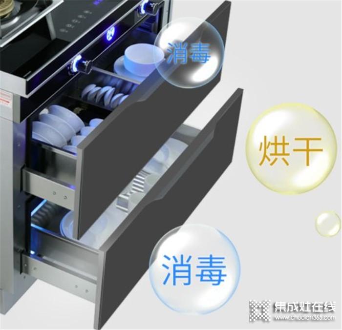 病从口入,蓝炬星提醒你该用消毒柜给你的餐具们消毒啦!