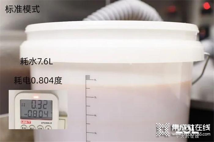 森歌W2嵌入式洗碗机测评来咯,不仅有颜更有实力,解放双手就靠它!