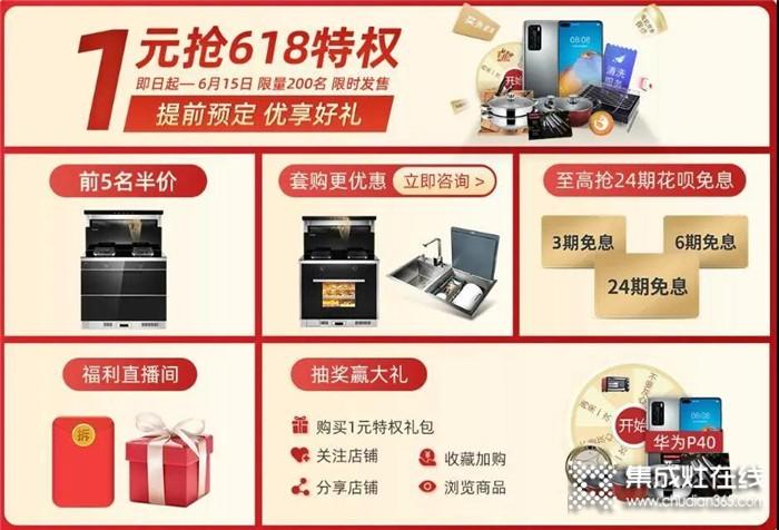 森歌年中钜惠,618大放价,精品低至5780元,还有华为P40手机、扫地机等礼品等你带回家