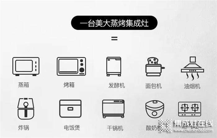 """""""金九银十""""装修季,美大带你get厨房最佳装修技能!"""