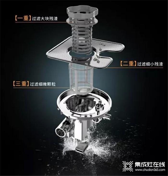 板川智能净化水槽洗碗机新品上市