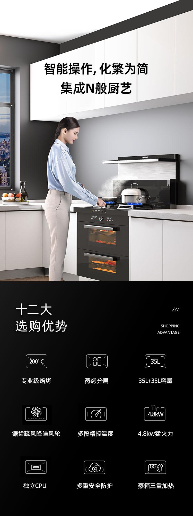2.产品卖点_看图王