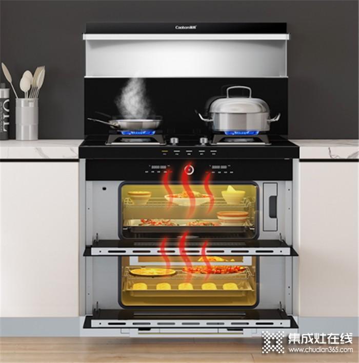 潮邦蒸烤分层集成灶和传统蒸烤箱大PK,你更看好谁?