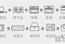 【万事兴教学系列】集成灶的蒸烤功能,真正了解的恐怕不到十分之一! (886播放)