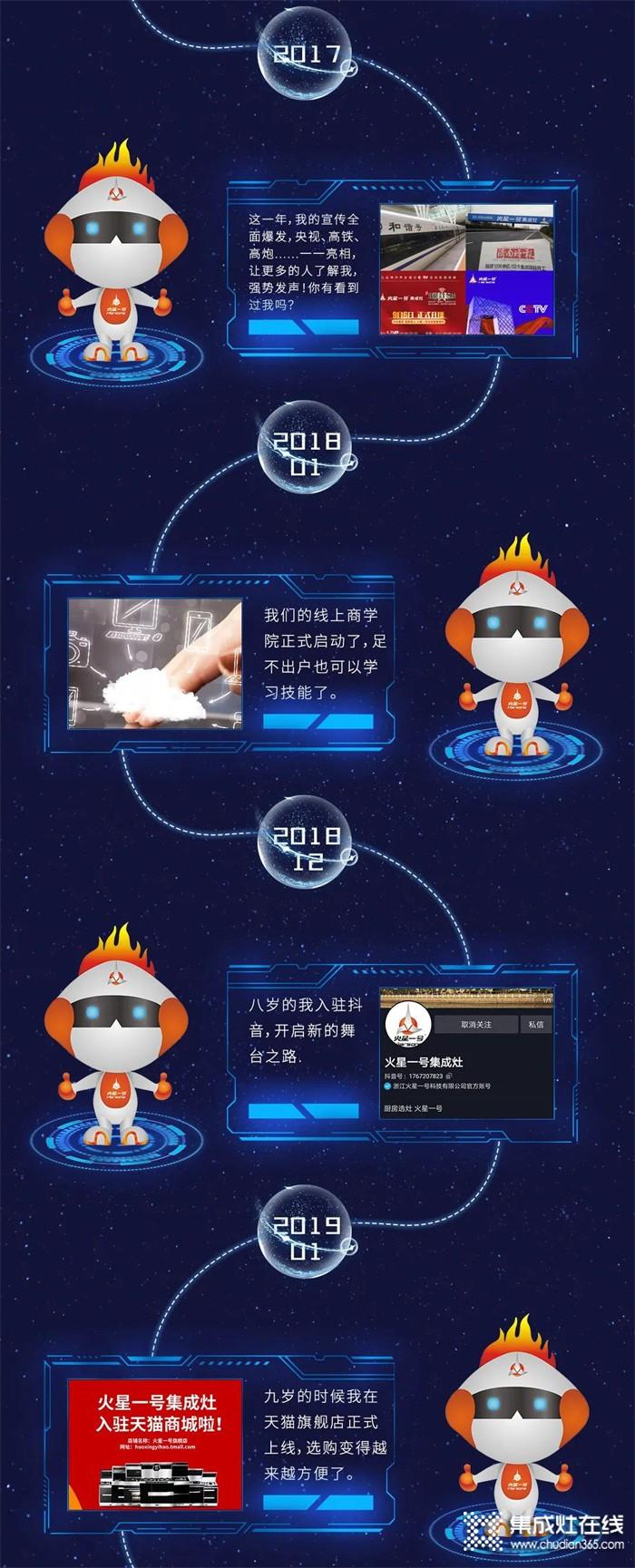 探厂优选,品质之巅丨火星一号集成灶:我的成长日记~